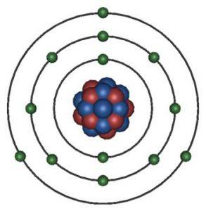 ایزوتوپ های آلومینیوم